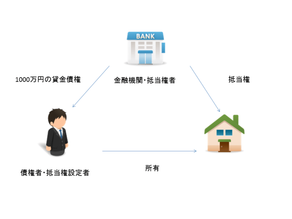 https://ninbai-pro.xyz/keibai/kyoubaihonntouhakouwai/